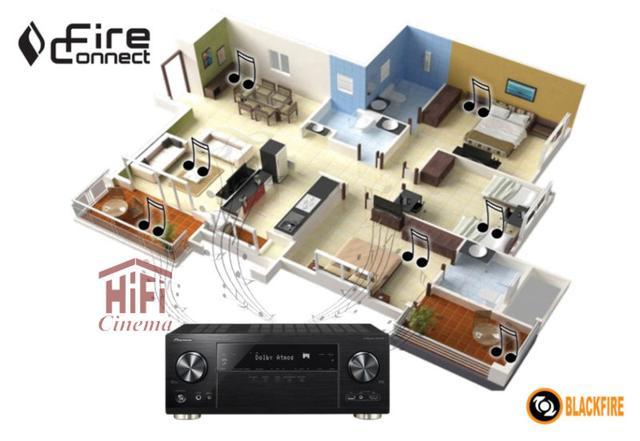 Pioneer VSX-1131 7.2-канальный сетевой AV-ресивер 4K Ultra HD с поддержкой 3D