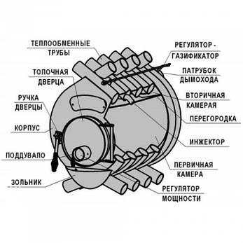 Булерьян, отопительная печь Rud Pyrotron Макси 00, фото 2