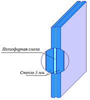 Триплекс  сертифицированный  Р4А ДСТУ EN 356:2005
