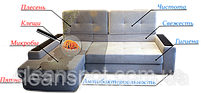 Чистка мягкой мебели и ковров, фото 3