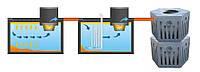Комплект автономной канализации на 4-5 человек для дачи и дома (расход 1,0 м3 в сутки). Под ключ!