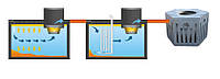 Комплект автономной канализации на 6-8 человек для дачи и дома (расход 1,6 м3 в сутки). Под ключ!