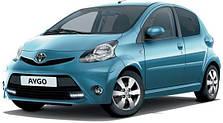Защиты двигателя на Toyota Aygo (c 2006--)
