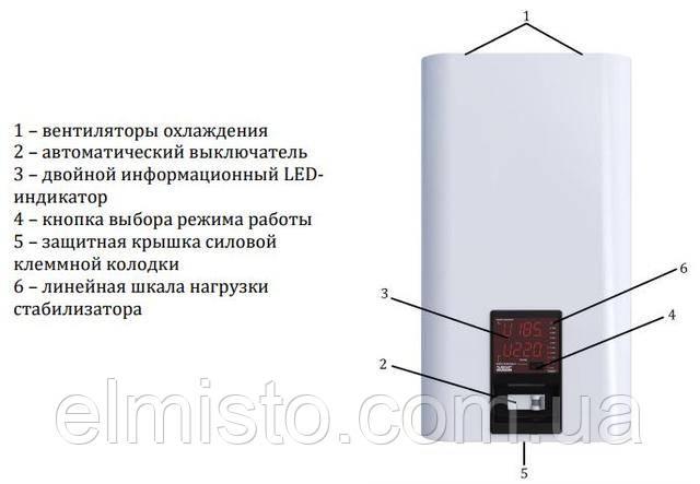 Внешний вид стабилизатора серии АМПЕР-ДУОи расположение основных элементов
