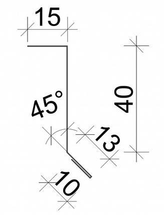 Примыкания планка, фото 2