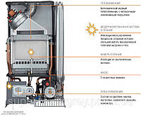 Газовый котел Ferroli