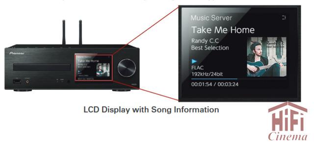 Сетевой CD-ресивер Pioneer XC-HM86D