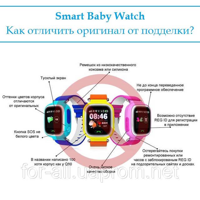Smart Baby Watch: оригинал и подделка