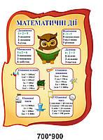 """Стенд для начальной школы """"Компоненты математических действий"""""""
