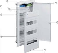 Щиты пластиковые для автоматов с металлической дверью (модульные) Hager VOLTA