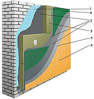 Теплоізоляція фасадів