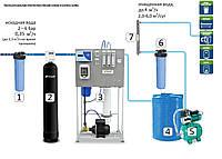 Системы очистки воды, водообеспечения и водоподготовки