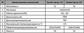 "Опрыскиватель ""Насосы+"" Garden Spray 16S"