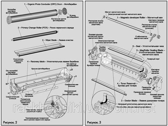 Как устроен картридж? Принципы и дефекты лазерной печати.