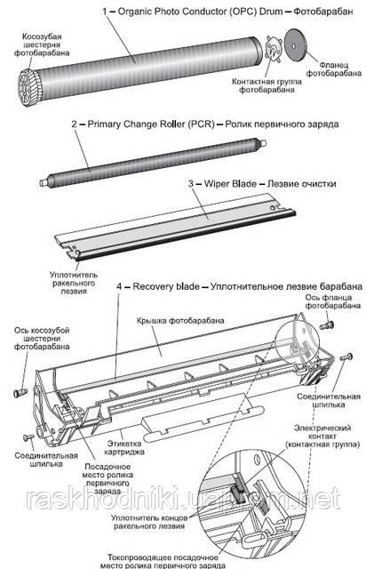 Основные детали лазерного картриджа