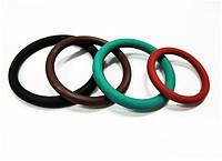 Статические уплотнения и кольца кругового сечения