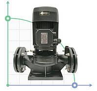 Насос центробежный циркуляционный  для водоснабжения, отопления JL-50Т