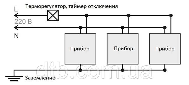 сеть отопительных приборов