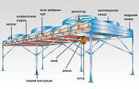 АВО - аппарат воздушного охлаждения