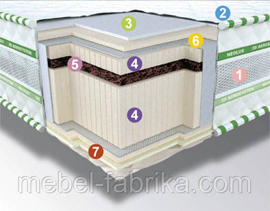 Ортопедичний матрац 3D Aerosystem Neoflex BIO Зима-літо 120х190