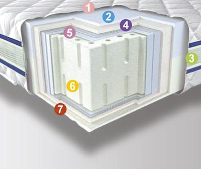 Ортопедичний матрац Neoflex Latex 3D 120х190