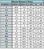 Кроссовки волейбольные Mizuno Thunder Blade (W) V1GC1770-02, фото 2