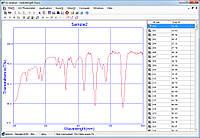 Программное обеспечение к спектрофотометрам ЮНИКО 2150 и ЮНИКО 2150UV