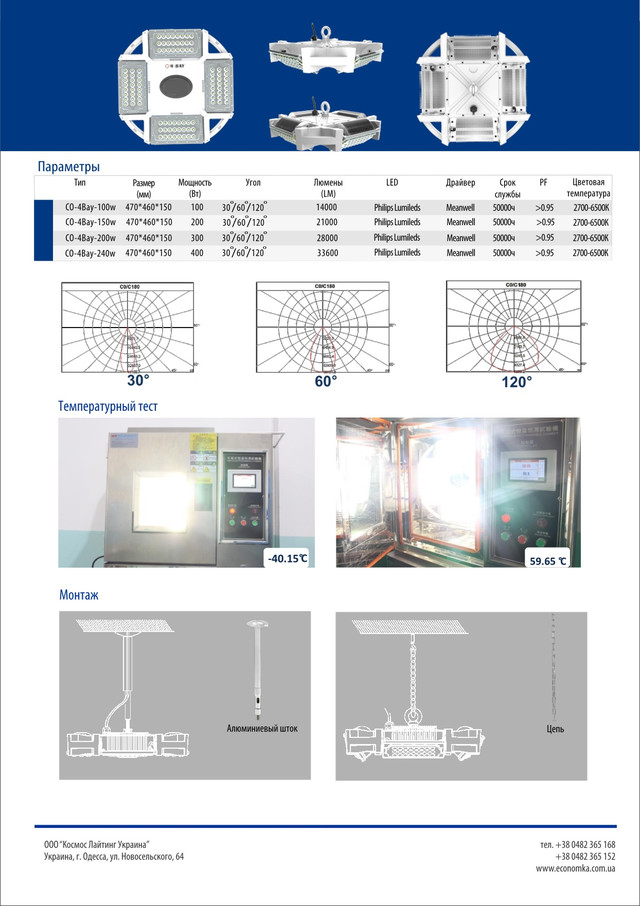 Прожектор светодиодный 4BAY