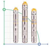 Шнековый скважинный глубинный насос для водоснабжения EUJ 1.2-50-0,37