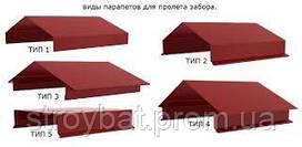 Планка парапета
