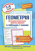Геометрия в таблицах и схемах 7-9 классы. Лучший справочник.