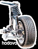 Роль подвески автомобиля в его движении. Типы подвески.