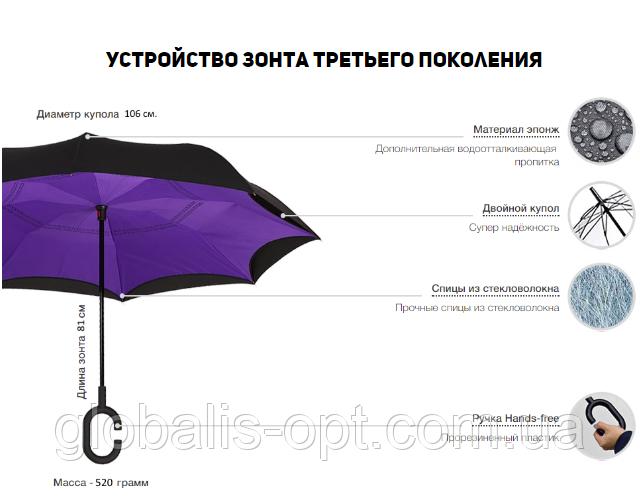 В чем преимущество НАНОЗОНТА перед другими зонтами  d176ff1b4df5e