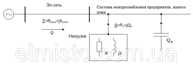Простейшая схема энергетической системы