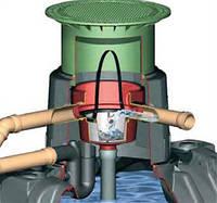 Сбор дождевой воды (бак Carat S)