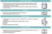 Запасные части и расходные материалы к ультразвуковым ингаляторам Альбедо