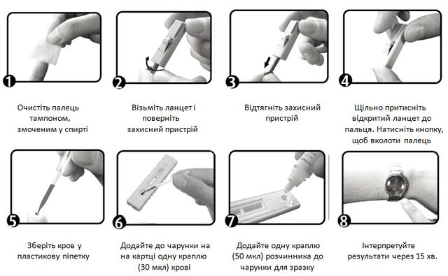 Экспрес тест для диагностики 5-инфекции (ВИЧ, гепатит В HBsAg, гепатит В HBcAb, гепатит С, сифилис) ZOOBLE