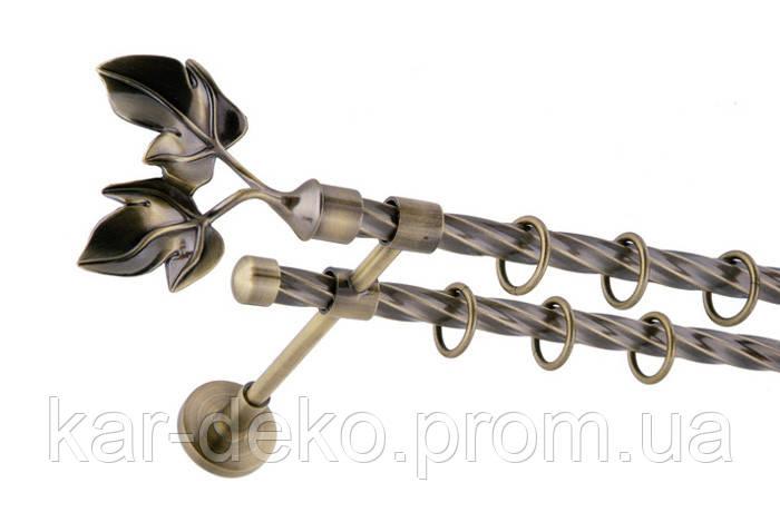 Карниз металевий кований Галажка