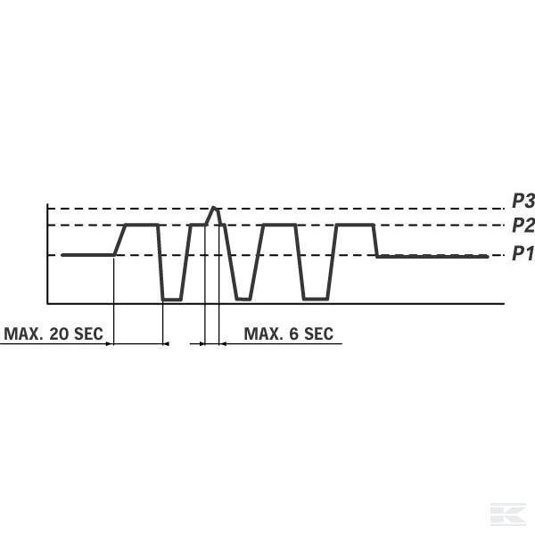 Шестеренный насос серия Polaris PLP2020D082E2 Pump PLP20.20D0-82E2-LEB/EA-N CASAPPA