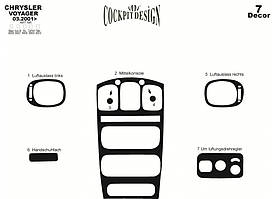 Накладки на панель приборов Chrysler Voyager 2001+ (7 элементов)