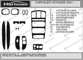 Тюнинг-набор на торпедо Крайслер Вояджер 2001+