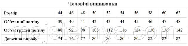 Таблиця розмірів чоловічих вишиванок
