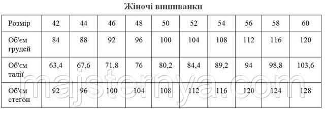 Таблиця розмірів жіночих вишиванок