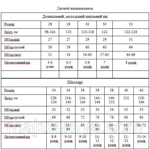 Таблиця розмірів дитячих вишиванок