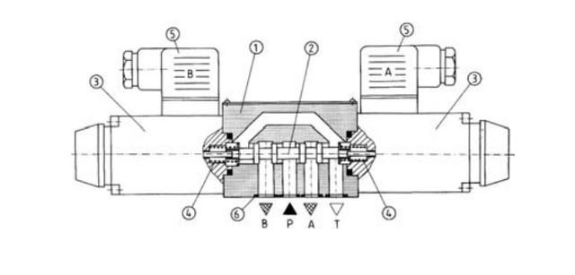 Распределители с электромагнитным управлением WE5x