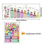 Інтер'єрна наклейка на стіну Таблиця множення (AY642), фото 4
