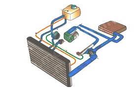 Система охлаждения ВАЗ