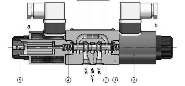 Распределители с электромагнитным упралением WE6s32x