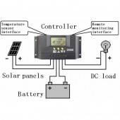Контроллер заряда батареи для солнечной панели. Модель 20I-ST 12/24В . Нагрузка до 20А