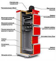 Котел твердотопливный RED PLUS 20 кВт, фото 1